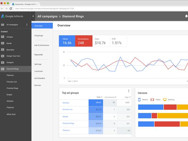Visão Geral do Novo Google AdWords